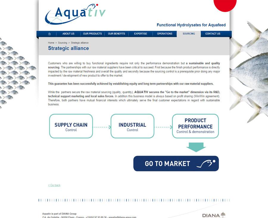 04 - Détail Aquativ Diana
